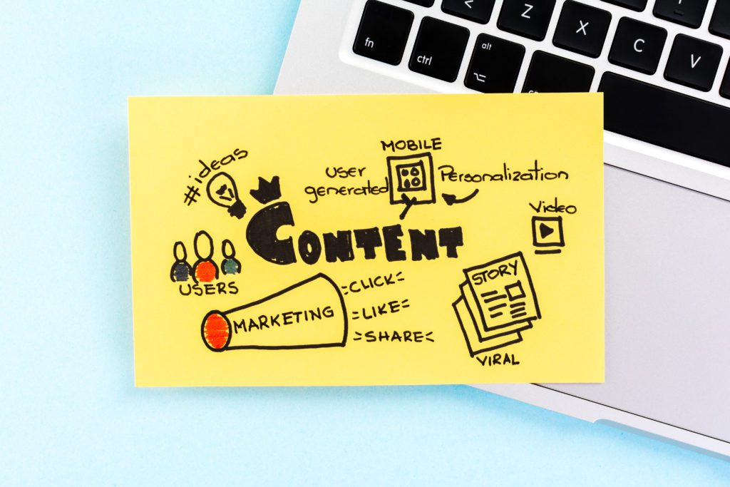 Content strategie, Content marketing strategie