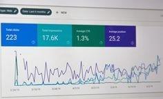 Google Analytics uitleg, Google analytics