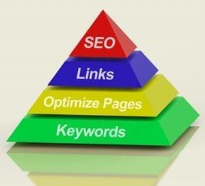 SEO website check, SEO for Google
