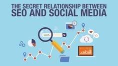 Social media, Social media for marketing, sociale media