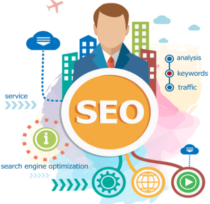 SEO pakketten, SEO pakket, SEO abonnement, Online marketing abonnement