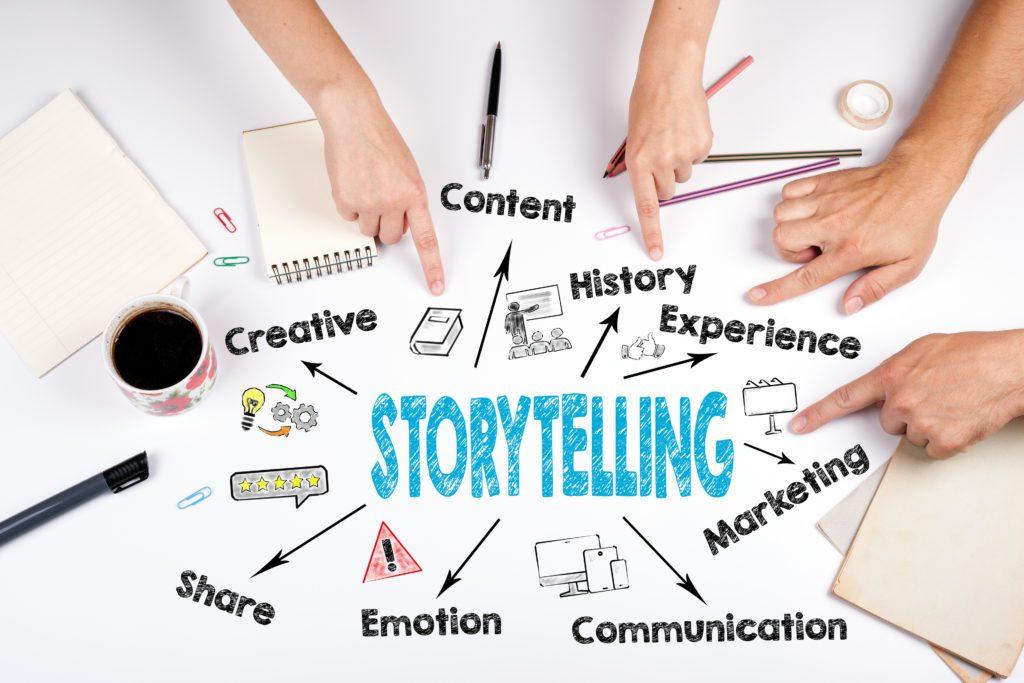 Storytelling, Contentstrategie, Content marketing strategie
